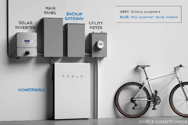 Tesla Home Battery >> Tesla Home Battery The Powerwall Leinster Electric