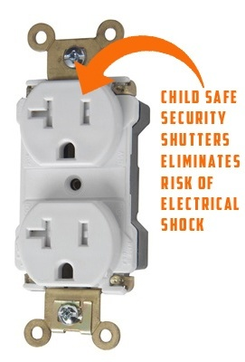 Childproof Electrical Receptacles